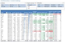 portfolio management reporting templates portfolio slicer