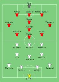 Here L 2016 Super Way 2016 Uefa Super Cup Wikipedia