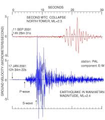 Indiana which seismic waves travel most rapidly images Seismic reports and discussions jpg