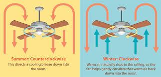 what direction for ceiling fan in winter ceiling fan clockwise summer winter theteenline org