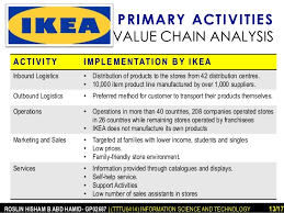 Does Ikea Have Sales Ikea Porter U0027s Five Forces And Value Chain Analysis