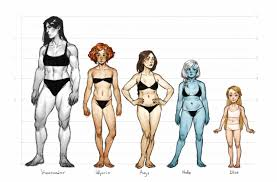 Female Anatomy Reference Mondays Are D U0026d Days So I Thought It Might Be A Nice Day To Share