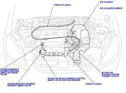 p1077 honda intake manifold runner control system malfunction low rpm