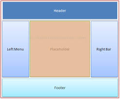 html layout header content footer layout view in asp net mvc