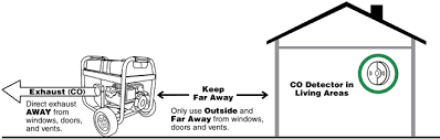 how to safely operate a backup generator