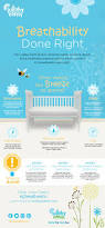Pillow Top Crib Mattress Pad by Lullaby Earth Blog U2013 Tagged