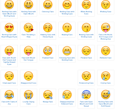 Meme Faces Explained - image result for meanings of emoji faces and symbols emoji faces