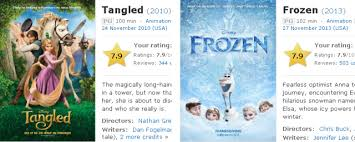 is rapunzel elsa u0027s cousin and how else are frozen and tangled