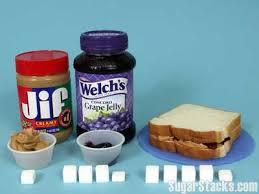 how many grams of sugar in a bud light peanut butter and jelly taste bud rejuvenation full house moms