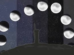 Moon Flag From Earth The Easiest Way To Tell Whether The Moon Is Waxing Or Waning