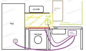 electricité cuisine schma branchement table induction brancher une plaque avec norme