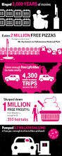 T Mobile Usa Coverage Map by T Mobile Celebrates A Year Of Thankings T Mobile Newsroom