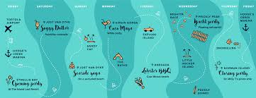 Map Of Virgin Islands Sailing Holidays In The Caribbean The Yacht Week