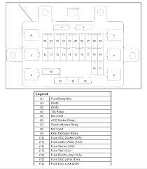 isuzu fuse box diagram isuzu npr wiring diagram isuzu wiring