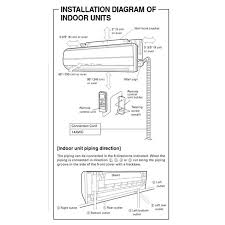 installation of the refrigerant tubing in ductless split air