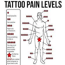 pain body tattoo body pain scale imgur