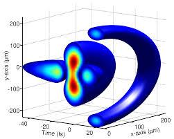 ultrafast metrology university of oxford department of physics