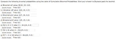 Binomial Probabilities Table Statistics And Probability Archive October 02 2017 Chegg Com