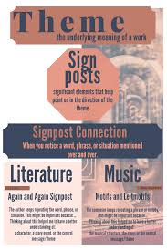 themes in literature in the 21st century signposts using notice and notes for literature and the arts