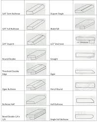 dining u0026 kitchen bullnose edge for countertop edges detail and