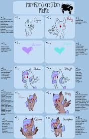 ponysona creation meme kitty by gittykitty264 on deviantart