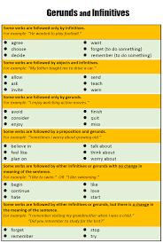 verb pattern hesitate verb patterns in english gerund or infinitive esl pinterest