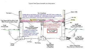 how to calculate electrical load of a building using floor jack