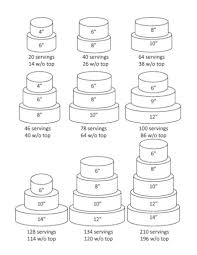per cake best 25 cake serving chart ideas on cake serving