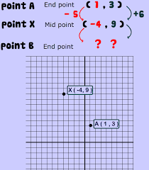 equation of a circle given two endpoints calculator tessshlo
