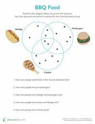 bbq food venn diagram for kids bbq food venn diagrams and