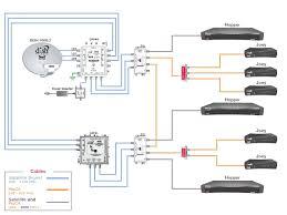 wiring diagram creator with sky multiroom gooddy org