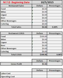 Restaurant Expenses Spreadsheet Restaurant Profit And Loss Spreadsheet