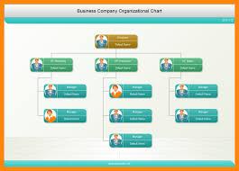 7 organization chart template word nurse resumed
