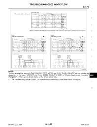 nissan quest 2006 service repair manual