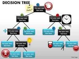 sales diagram decision tree diagram business cycle diagram 1 jpg