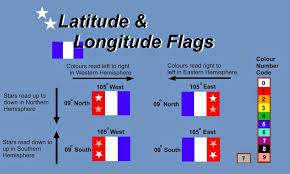 New Jersey State Flag Colors The Voice Of Vexillology Flags U0026 Heraldry Geographic Latitude