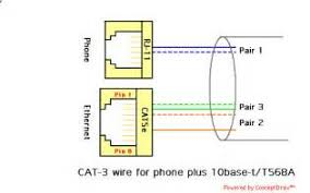 on q rj45 wiring diagram legrand rj socket wiring diagram legrand