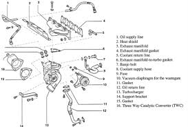 a4 1 8 t engine diagram audi wiring diagrams instruction