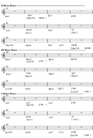 songs played at weddings how to play the wedding song on piano tbrb info tbrb info