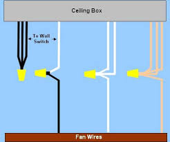 how to wire a ceiling fan with 4 wires wiring a ceiling fan light part 1