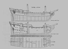 Model Ship Plans Free by Mrfreeplans Diyboatplans Page 269