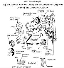 2003 ford ranger starter timing belt i need timing belt diagram and more imfo on how to