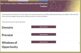 quote about early years education portfolio golffy com
