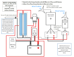 wind and solar charge controller w led display u0026 600 watt divert