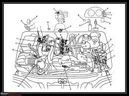 fiat engine diagrams fiat engine schematics fiat x wiring harness