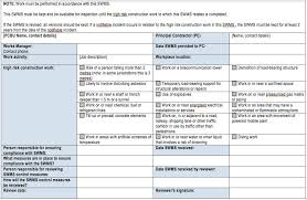 risk assessment template free word templates