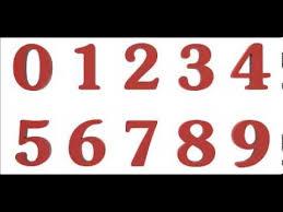 numerology reading free birthday card free numerology birth chart