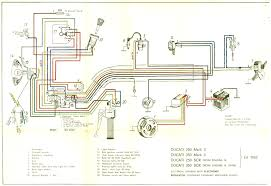 suzuki ts250 wiring diagram suzuki wirning diagrams