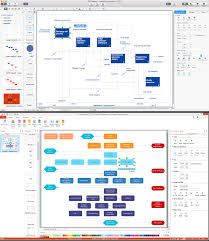Online Map Maker Diagrams Example Of Mind Map Ppcworldinfowp