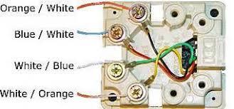 wiring diagram for phone jack u2013 readingrat net
